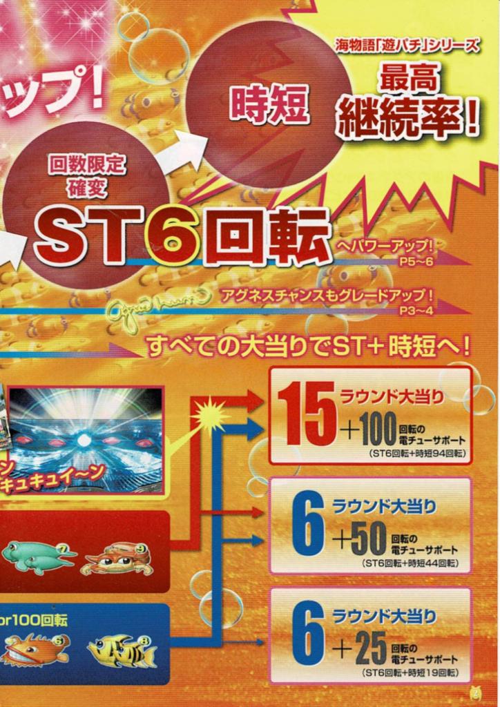 新海物語withアグネスラム遊パチ・オフィシャルガイドブック